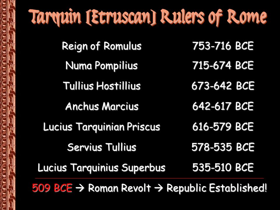 Tarquin [Etruscan] Rulers of Rome